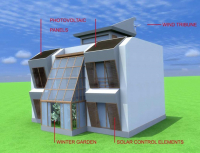 The spatial simulation of the energy efficient housing model